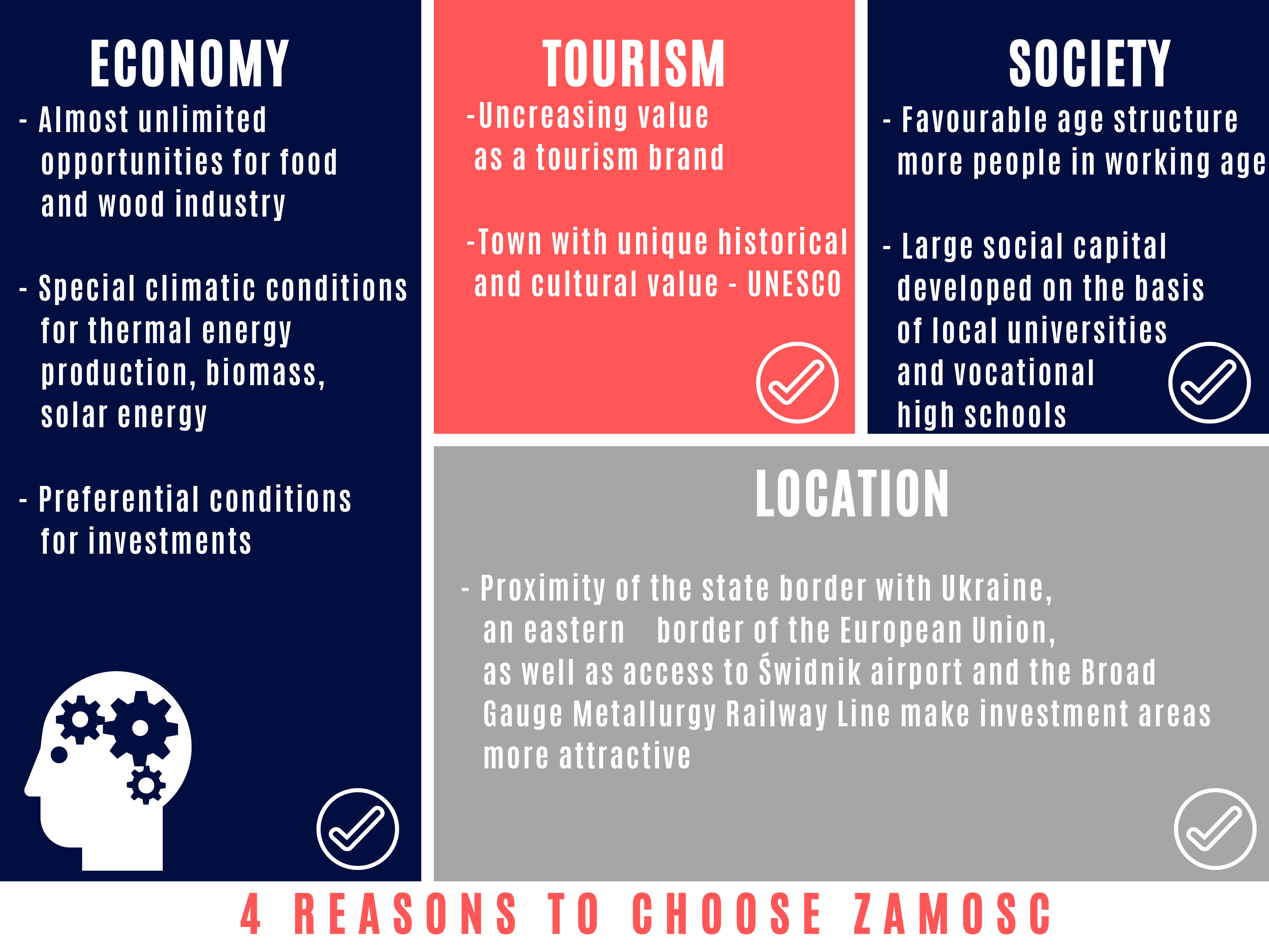 FOUR REASONS TO CHOOSE ZAMOSC